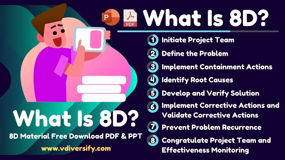 8D Training Material_What Is 8D