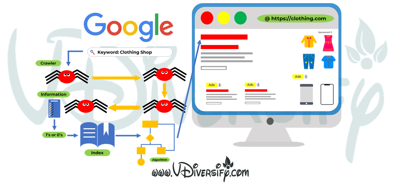 How Search Engines Works The Basics of Crawling, Indexing & Ranking_Part_1