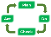 8D Training Material - PDCA Cycle