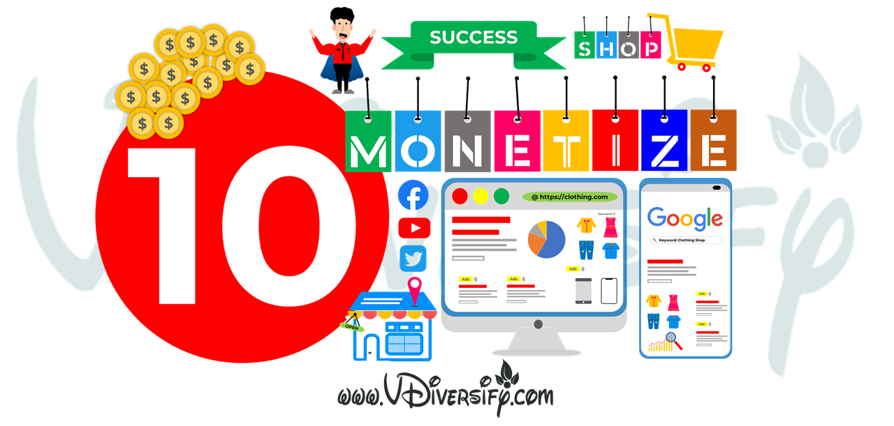 Top 10 Ways on How to Monetize a Website or Blog!_Title Image