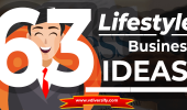 63 Lifestyle Business Ideas of Future In 2021 [Ultimate Guide]