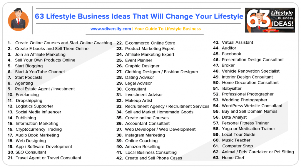 63 Lifestyle Business_Lifestyle Business Examples