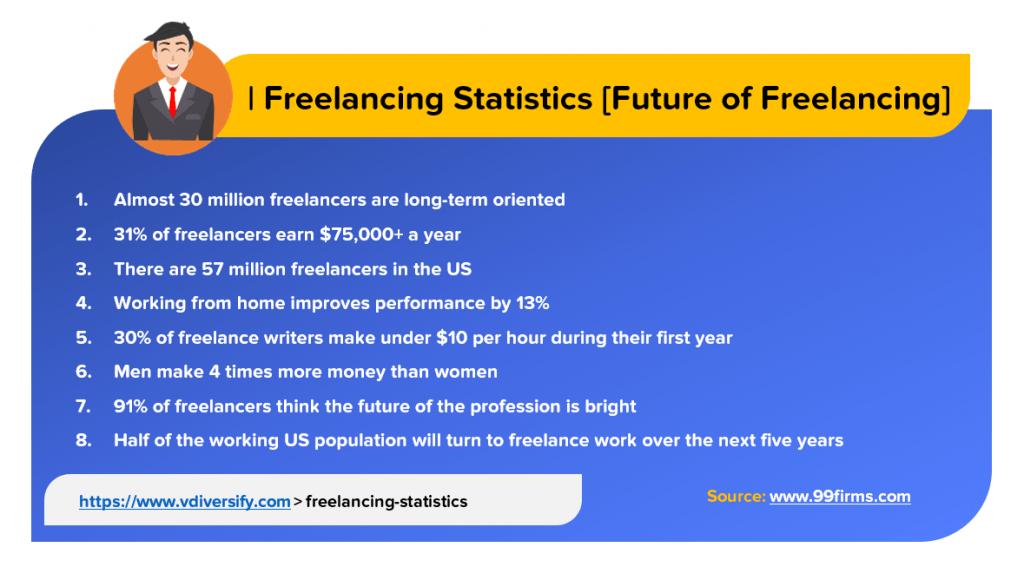 Freelancing Statistics_Freelancing_Lifestyle Business Idea
