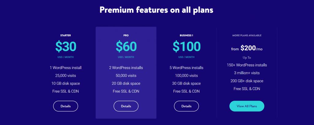 kinsta_plans_and_kinsta_pricing