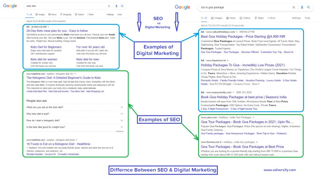 seo_vs_digital_marketing_free_organic_traffic_vs_paid_traffic