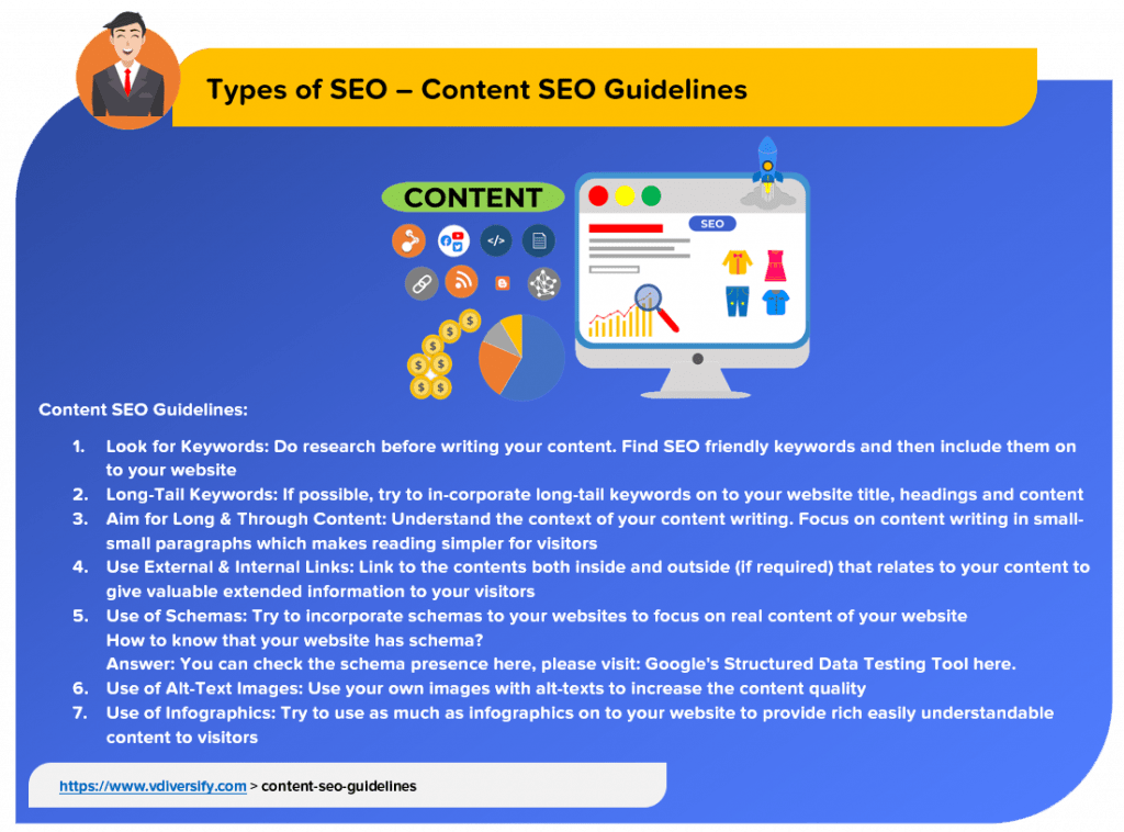 content-seo-guidelines