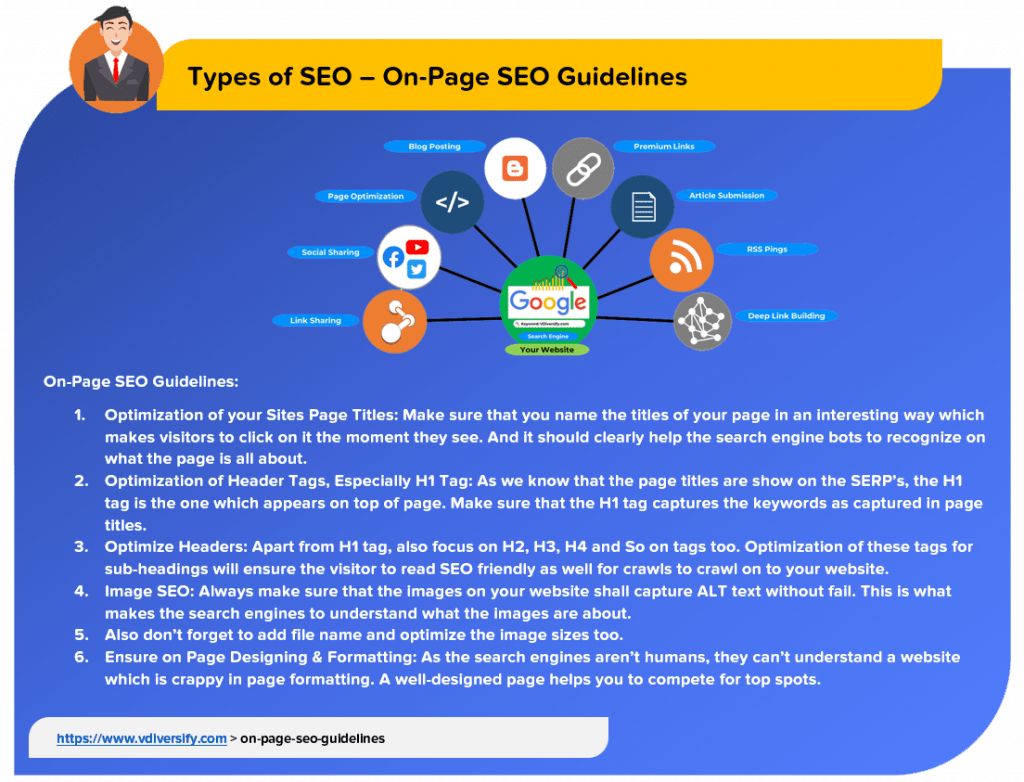 on-page-seo-guidelines