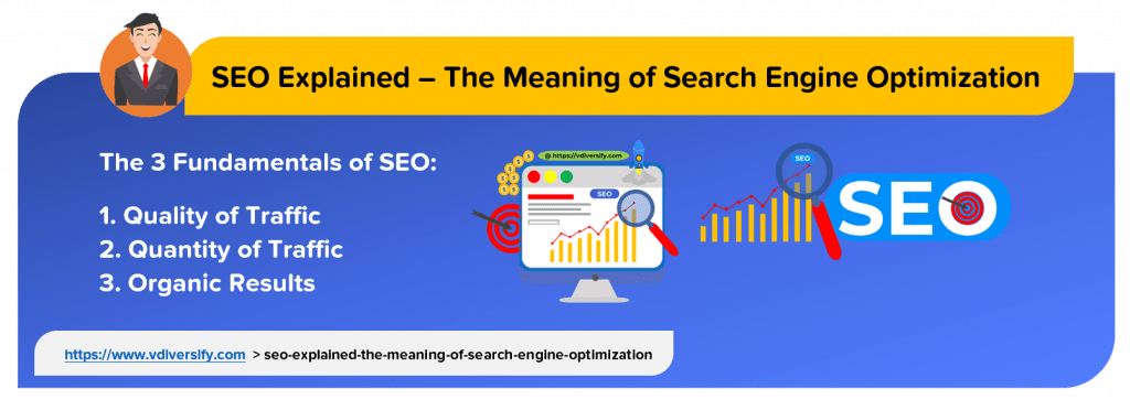 seo-explained-the-meaning-of-search-engine-optimization