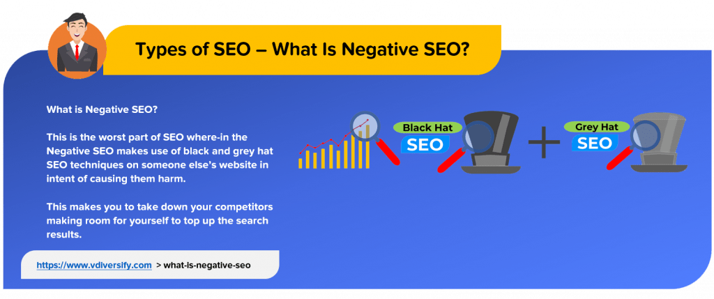 what-is-negative-seo