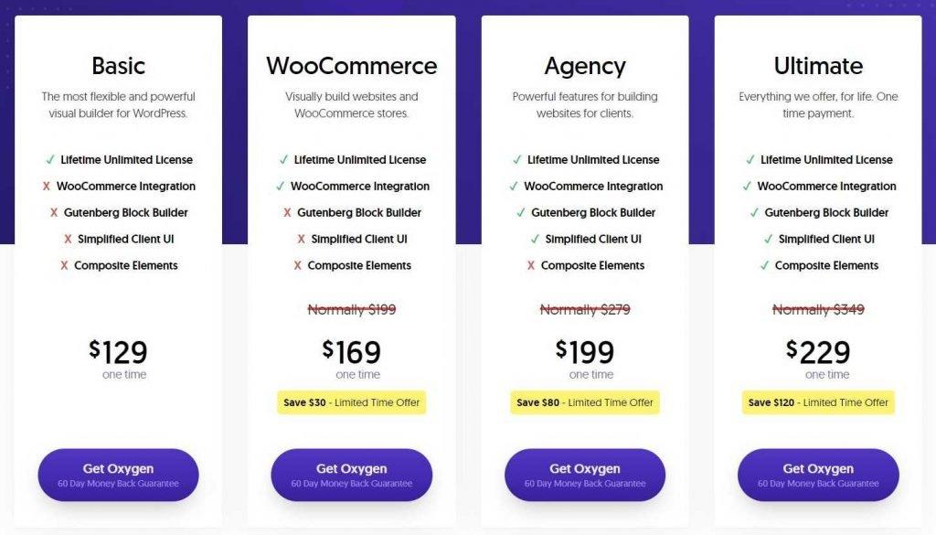 oxygen_builder_page_builder_pricing